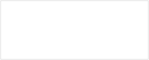 VISION MAVRIDAKIS